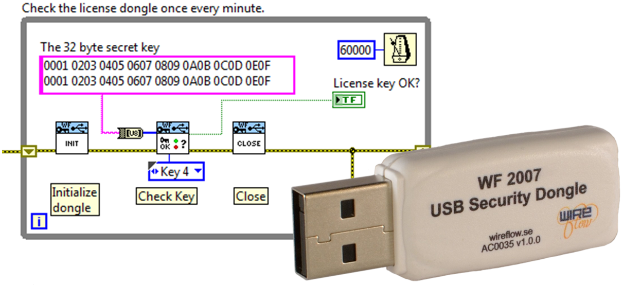 WF 2007 - USB Security Dongle for LabVIEW RT