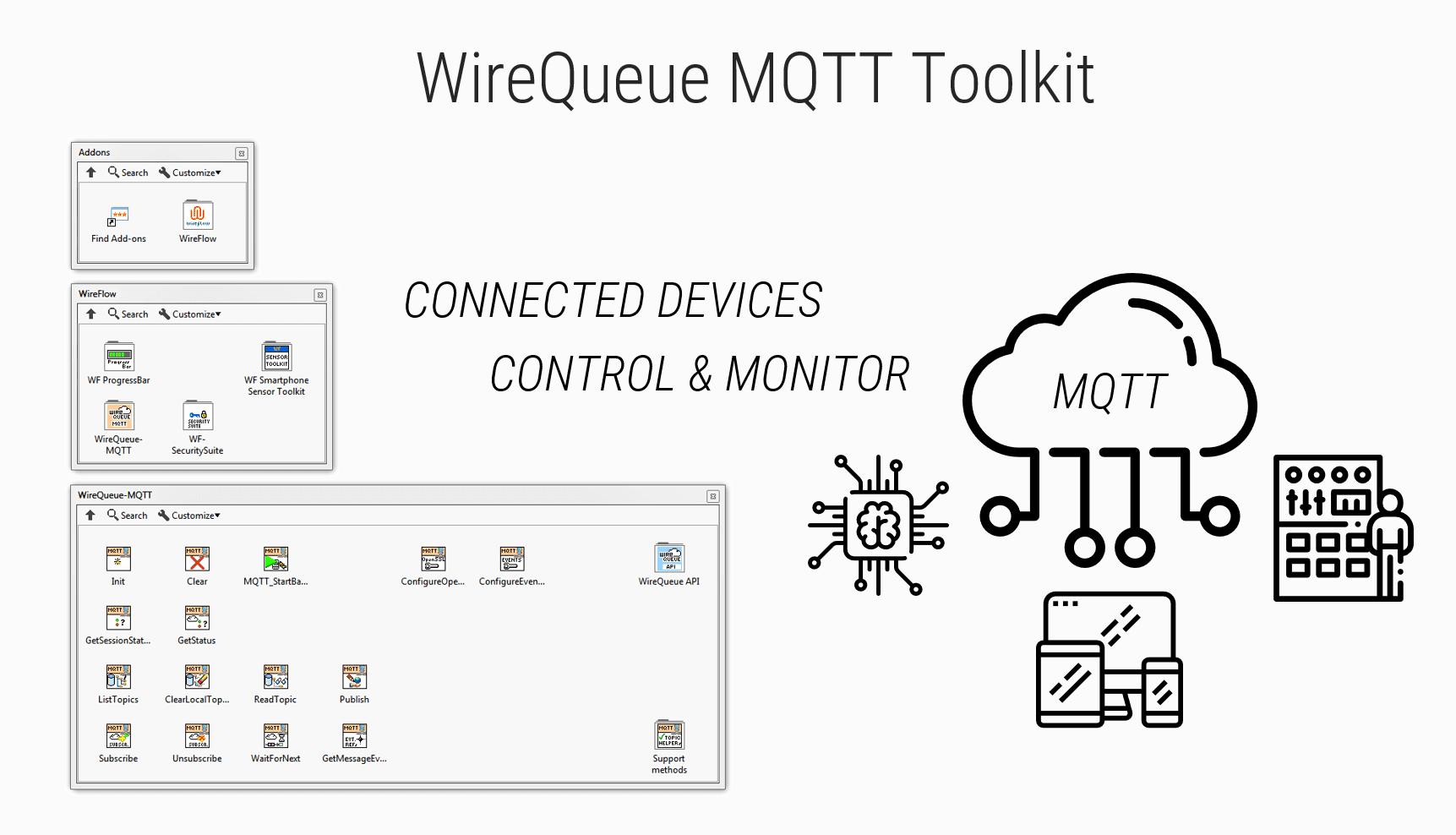 WireQueue MQTT Toolkit